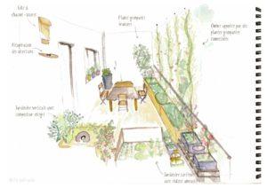 Exemple de design de permaculture au balcon